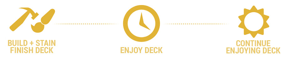 enjoy-deck